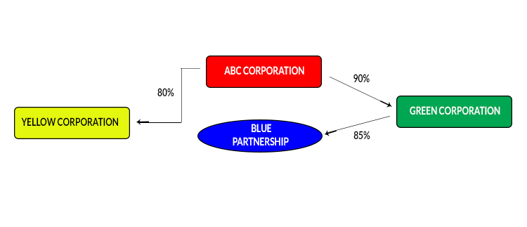 Chart--diagram