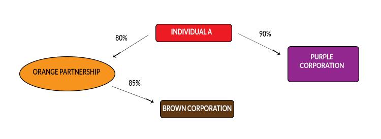 Chart-Diagram-2